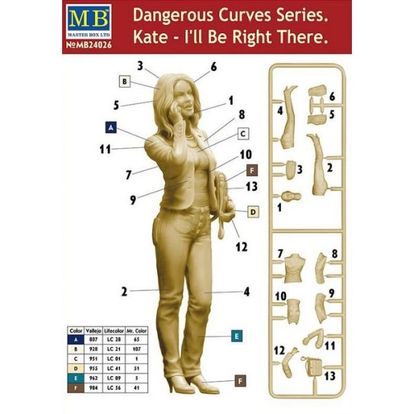 1/24 Dangerous Curves Series: Kate I'll be right there